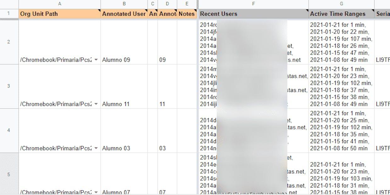 Buenos días, ¿Sabéis, dentro de la consola, donde podría ver el número de usuarios que han utilizado un chromebook del colegio? Necesitaría saber en qué día/hora se han conectado, bueno, la máxima información. Muchas gracias.