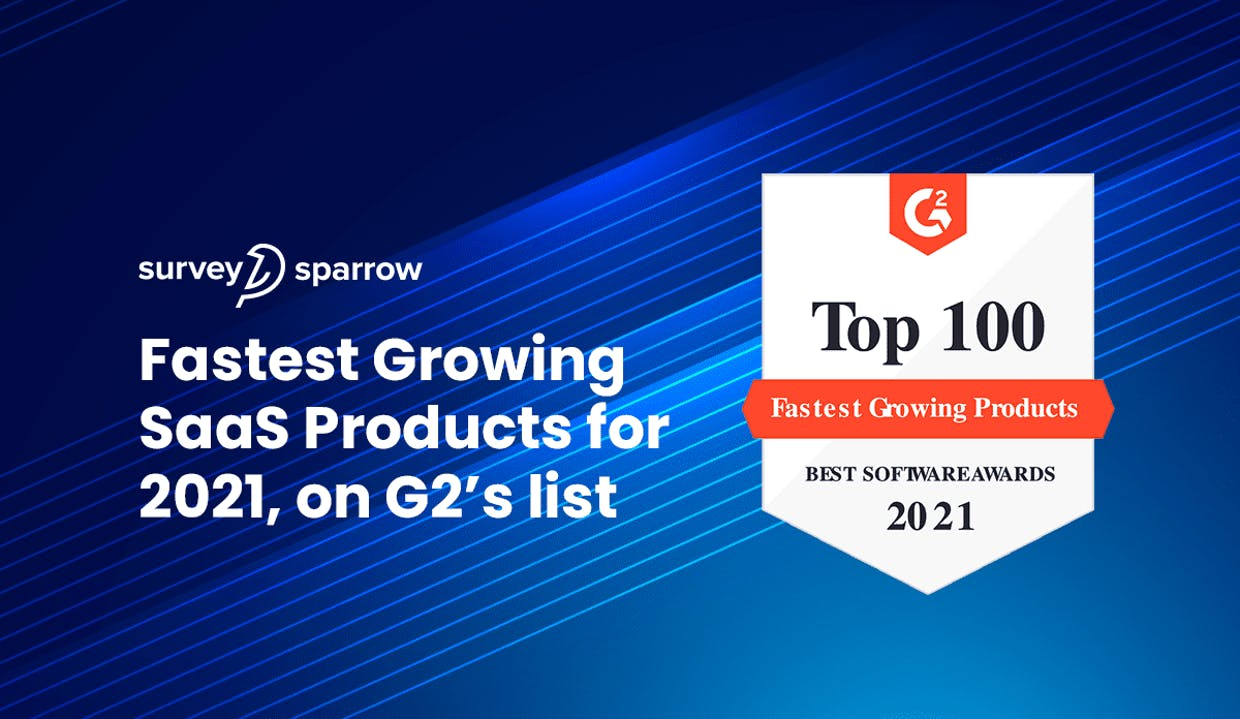 Fastest growing SaaS products for 2021, on G2's list
