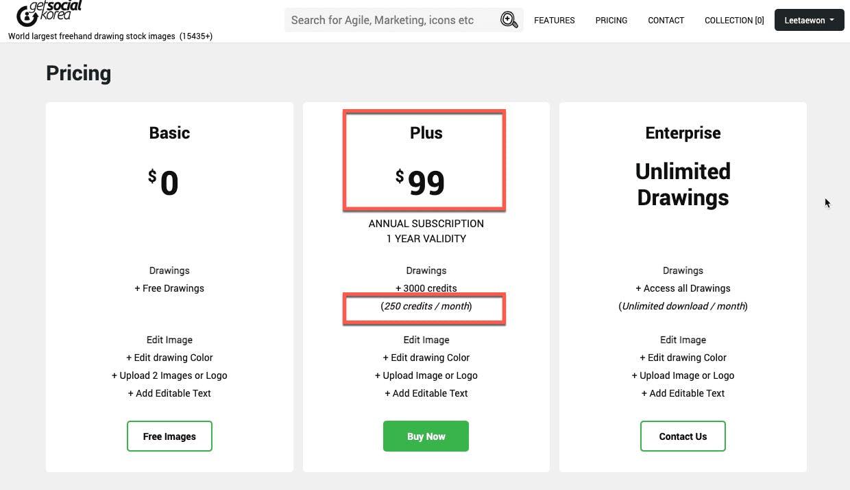 픽토파이고(Pictofigo) 가격(Pricing)