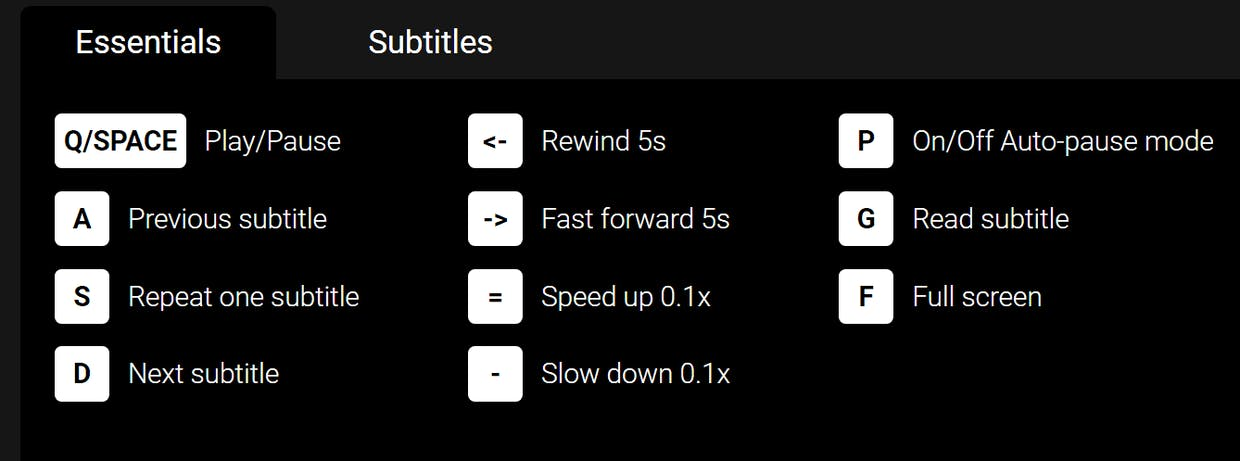 ctrl + L in ejoy go is not a great option to repeat a subtitle, it can instead be S like in youtube, Netflix. The S key to slow down in ejoy go can be removed and =,- can be used to increase or decrease speed by 0.1x.