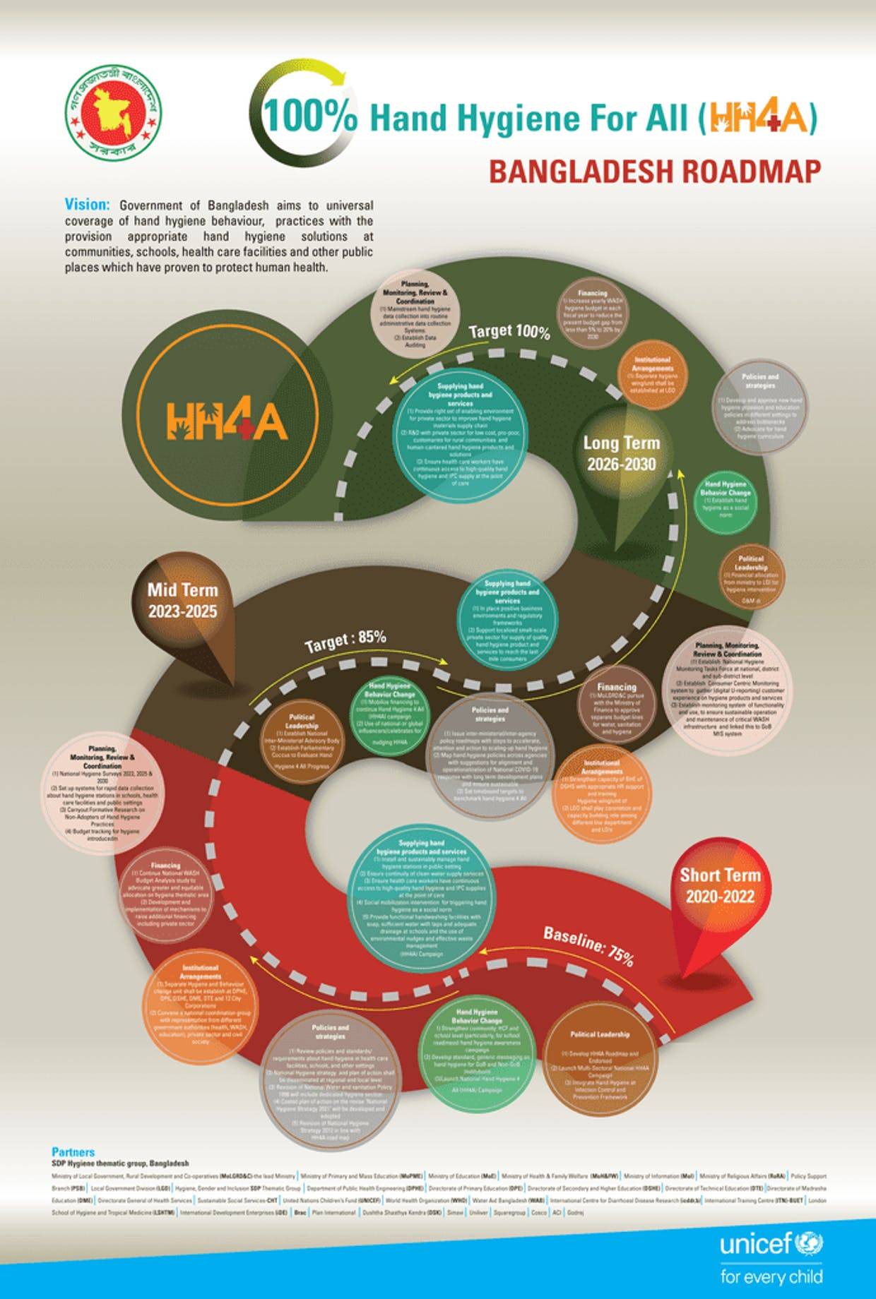 Is there any country that has developed a roadmap for implementation of the HH4A initiative to share with us the experience?