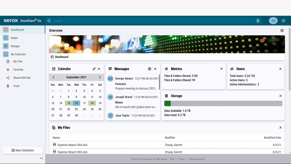 Example of personalization: Dashboard overview