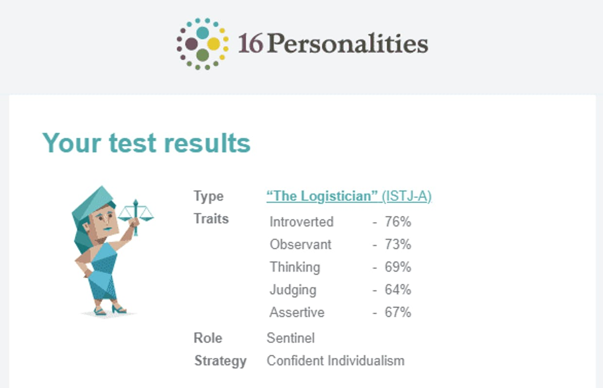 What is your personality type? ( for example im ISTJ/ESTJ-T)