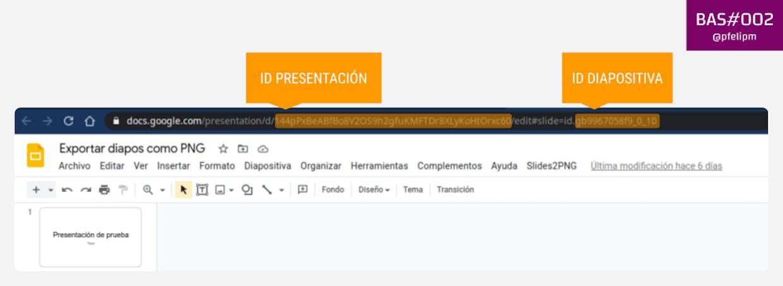 Los ID de presentación y diapositiva forman parte del URL de la presentación.