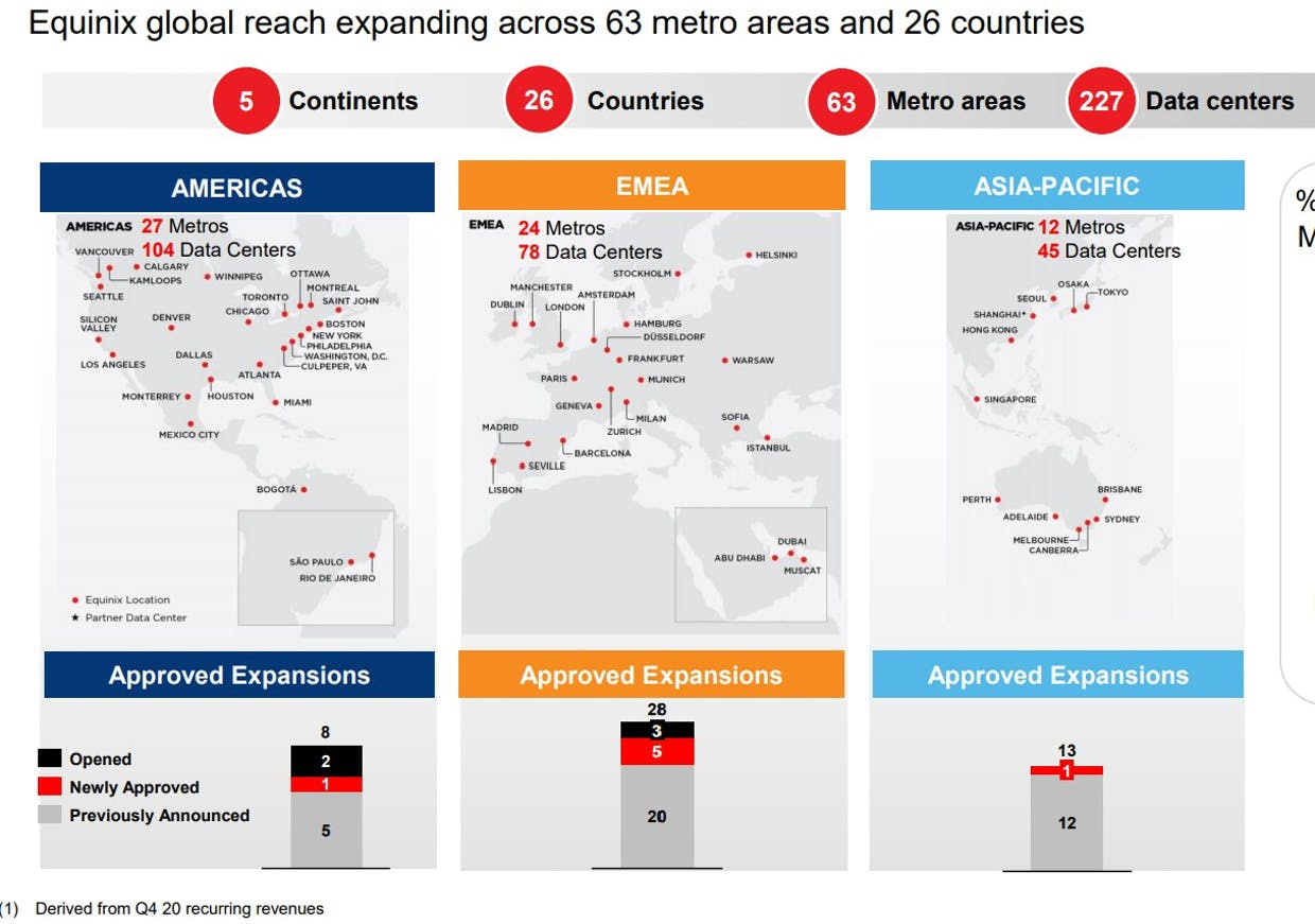 Expansion focussed in EMEA, smaller expansion in Asia and also far fewer datacenters.. SAD