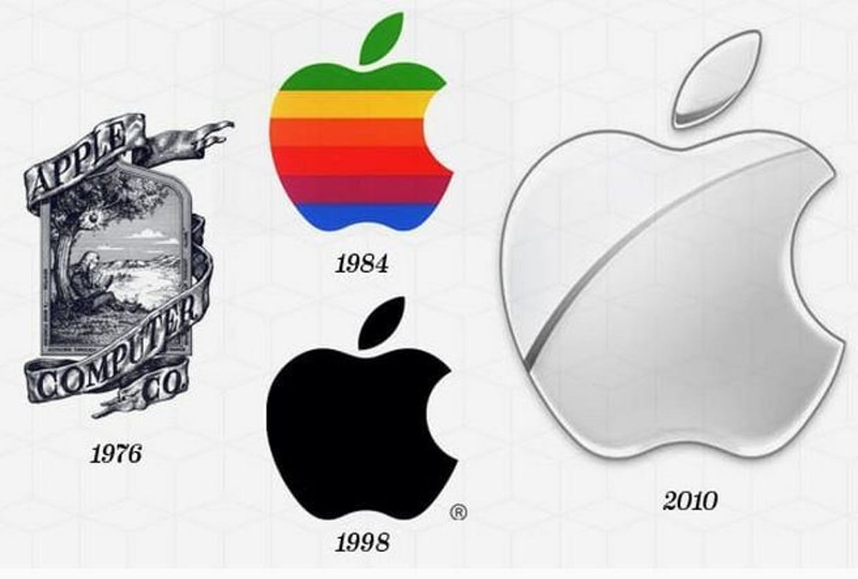What is the best logo ever created? 'Best' being defined as a logo that is memorable and has a voice of its own.