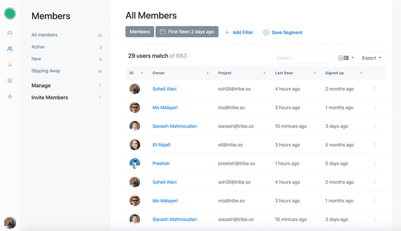 Admin Panel - Your Members
