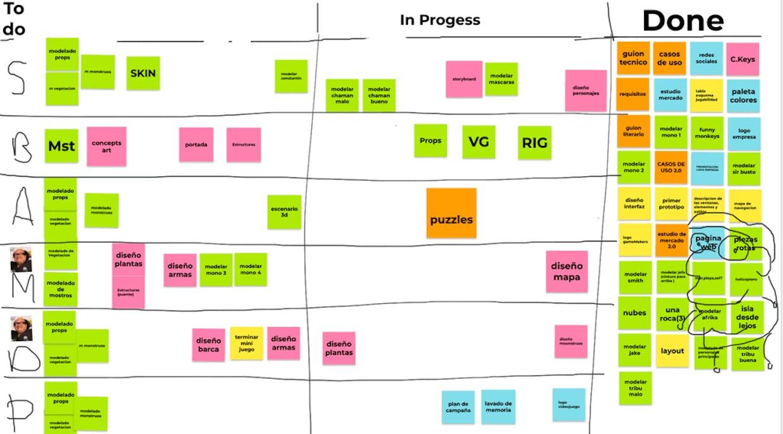 Hola comunidad, ¿qué herramienta usáis integrada con GSuite para la gestión de las tareas de vuestros equipos de trabajo y su seguimiento? Esto es una necesidad que no podemos cubrir ni con Task ni con Chat o Grupos.