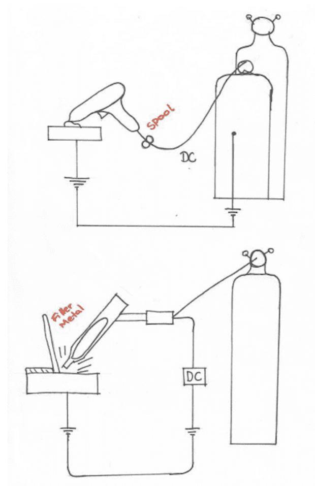 MIG Welding (above) & TIG Welding (below)