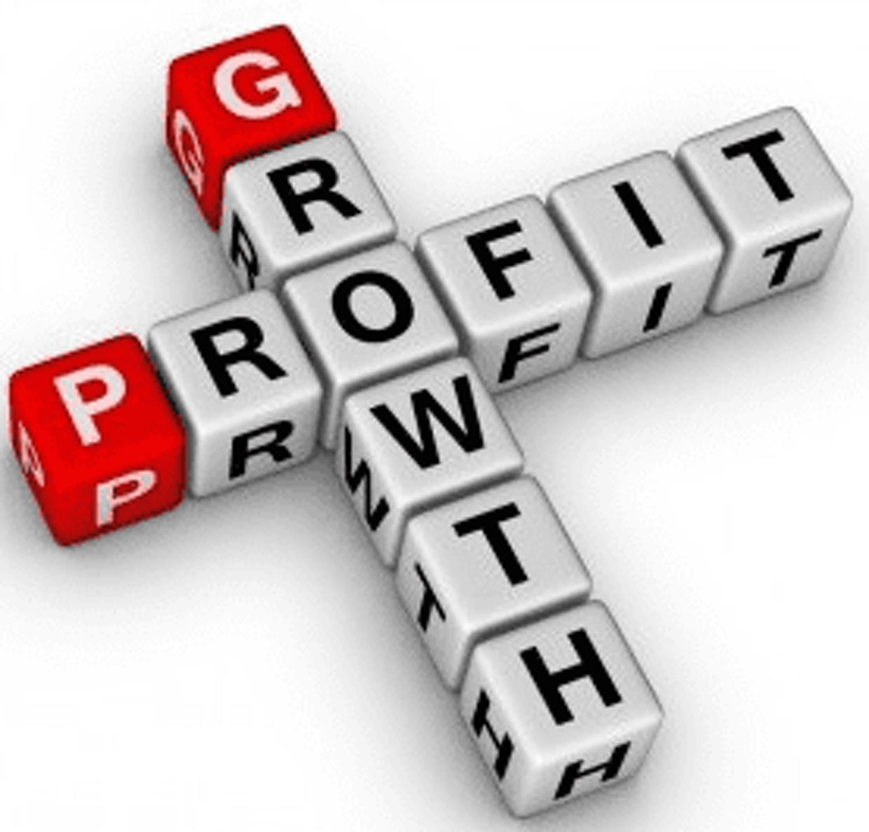What's the difference between the growth rate and profitability.