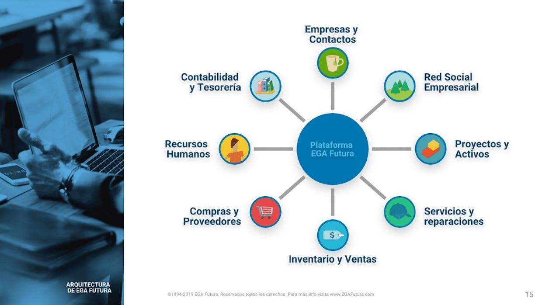 Por que es importante la gestión del conocimiento en las empresas?