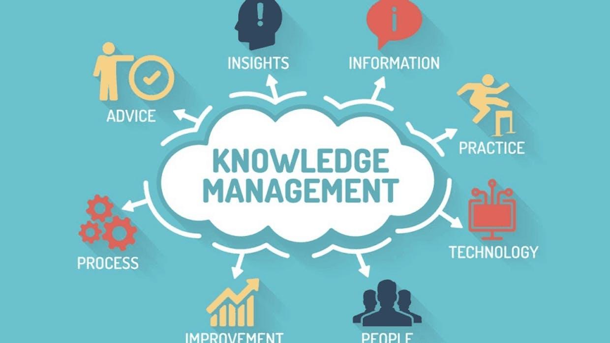 Que es la gestion del conocimiento?