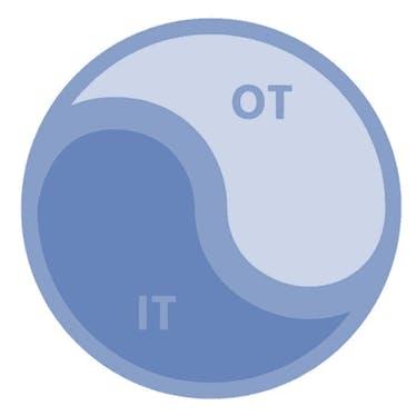 OT-IT integration
