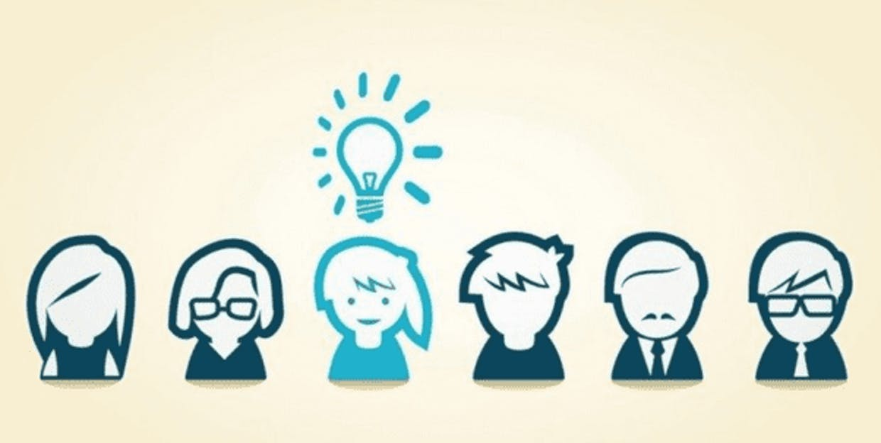 What are the types of entrepreneurs?