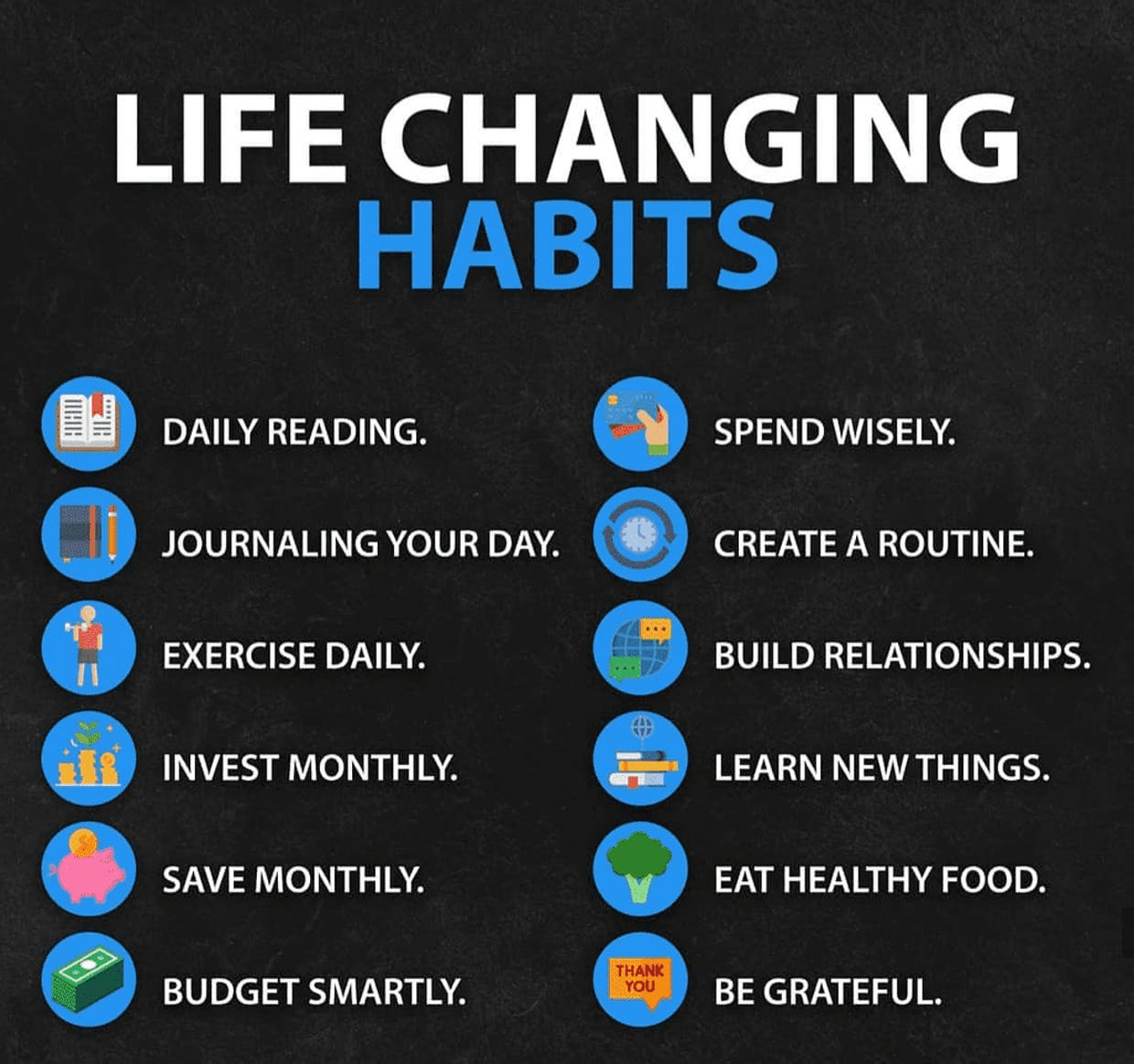 Habits that helps to become successful