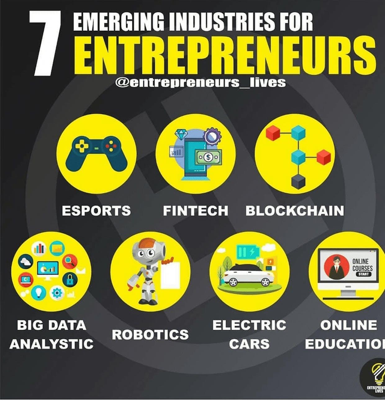 Industries for entrepreneurs