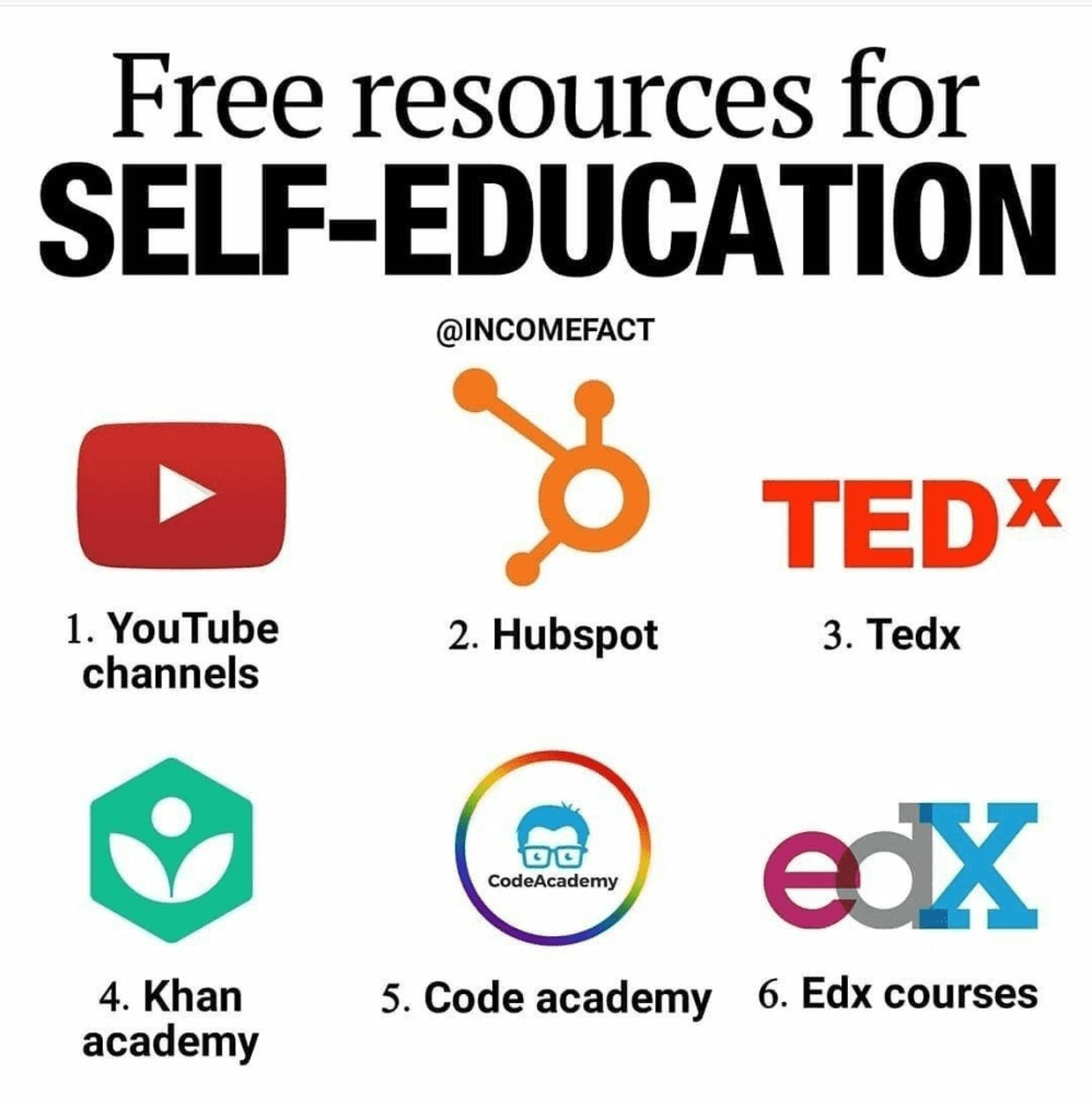 Some self learning sources