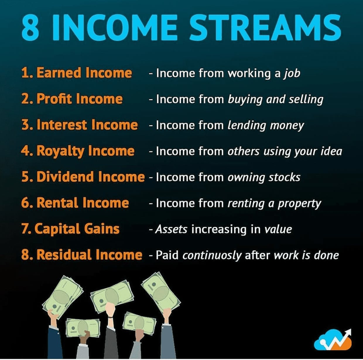 Various streams of income
