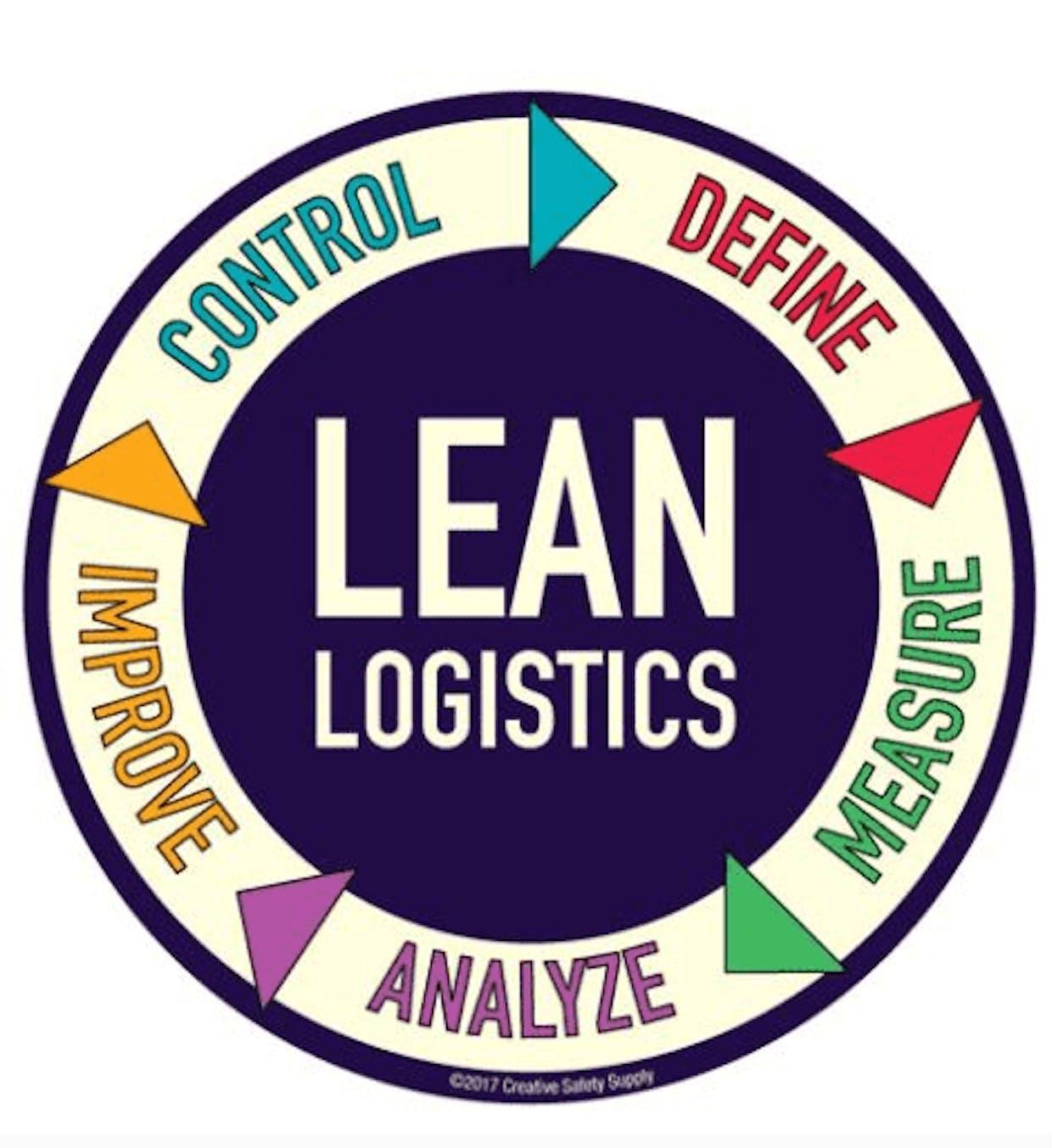 What is lean logistics ?