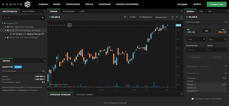 Инструмент можно искать как по названию, так и по тикеру. На скриншоте пример поиска iShares U.S. Medical Devices ETF