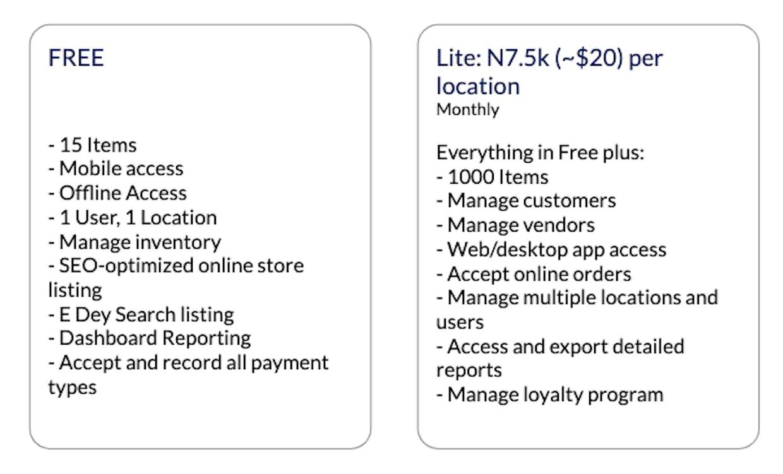 E Dey Shop Merchant plans