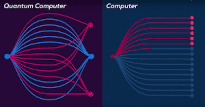 QUANTUM COMPUTER VS COMPUTER