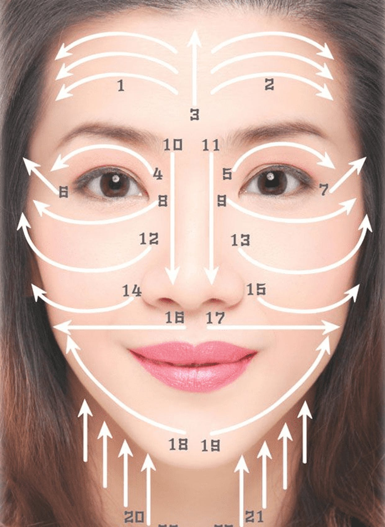 I want to have a more defined and V shaped Jaw line, What would you recommend: Gua Sha or face Roller?