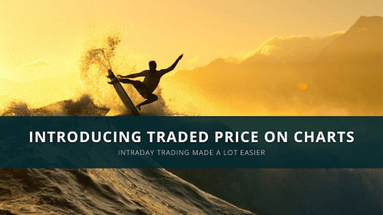 Introducing Traded Price On Charts