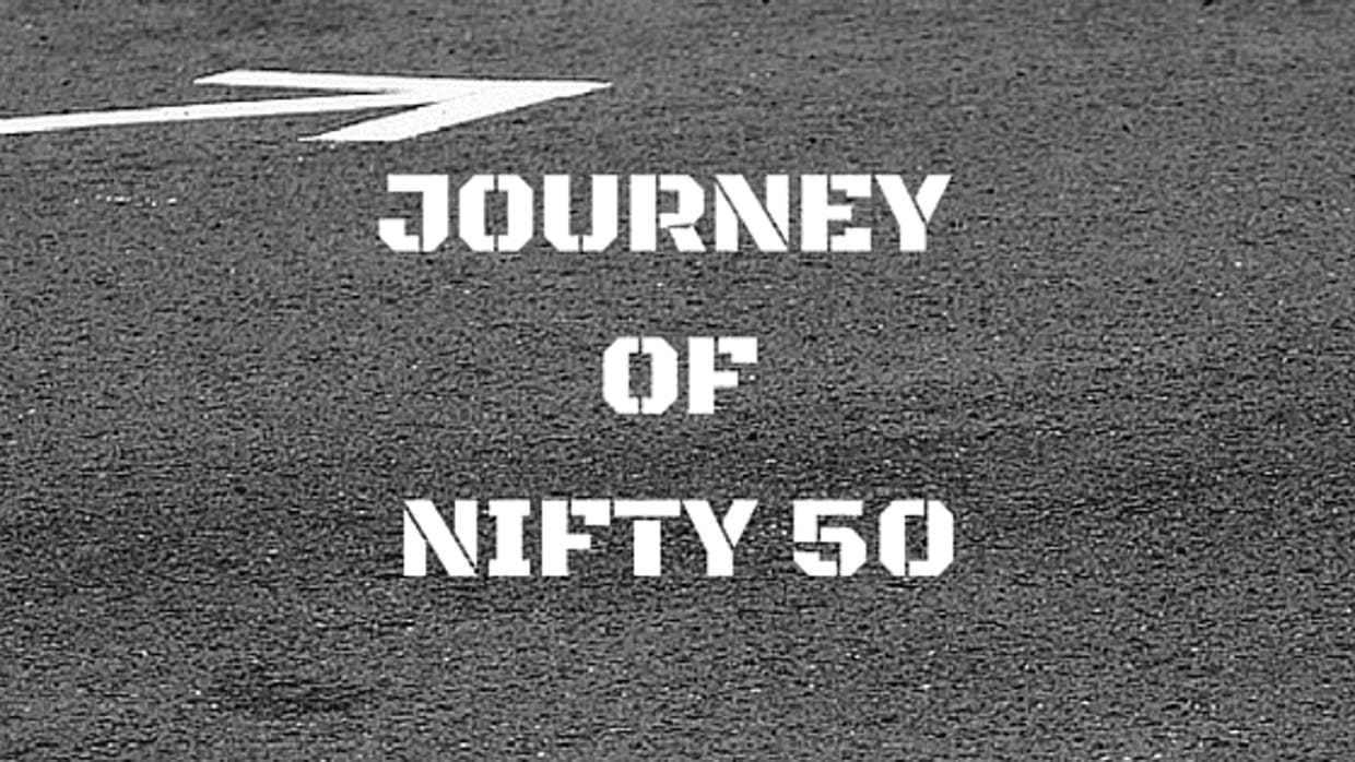 Everything You Need To Know About Nifty 50 – 20 Years Journey
