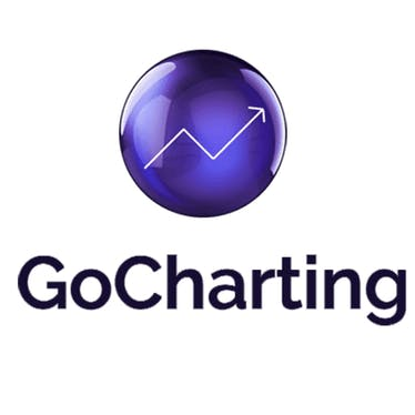 GoCharting