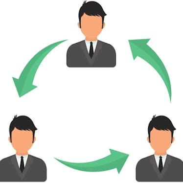 Recruiter Network