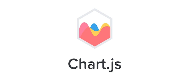 Chart.js kutubxonasi
