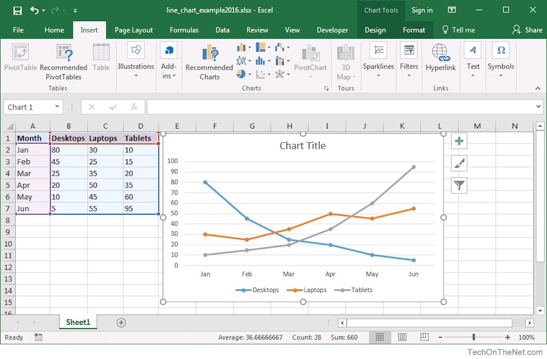 Ma'lumotlarni Excel dasturida vizualizatsiya qilish